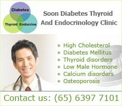 Soon Diabetes Thyroid & Endocrinology Clinic Photos
