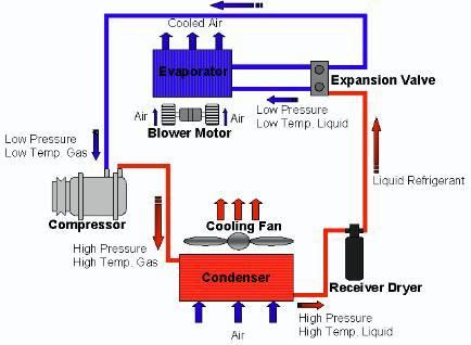 Refrigeration Cycle X on Refrigeration System Piping Diagram