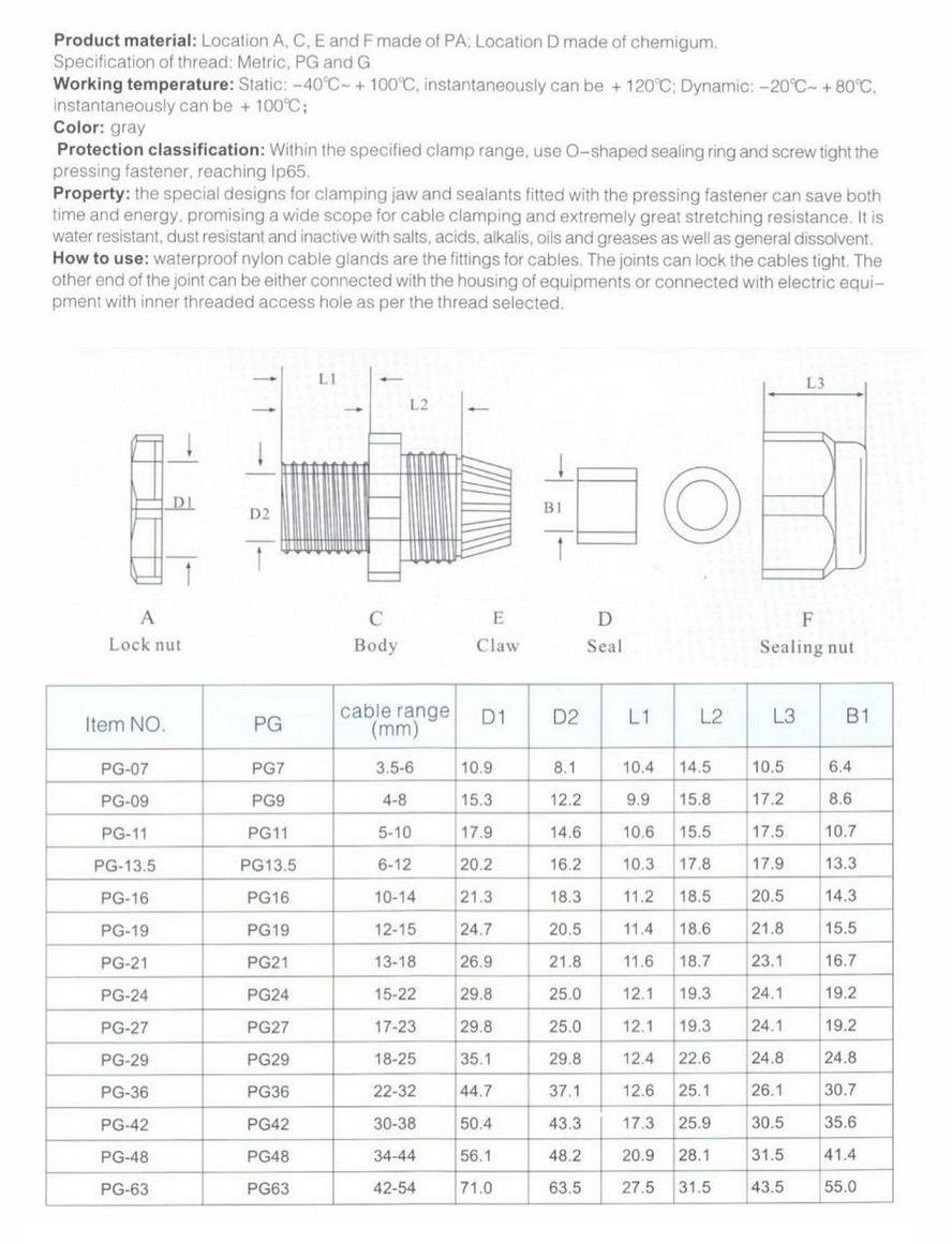 Cable Gland Spec